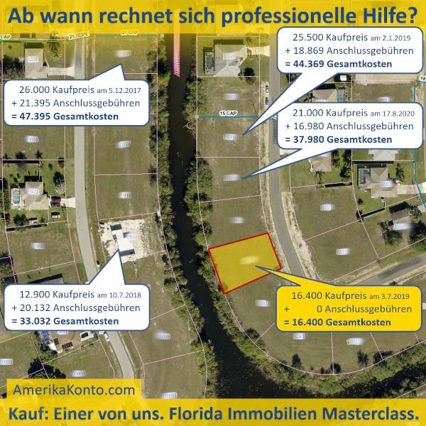 Immobilien Florida Masterclass