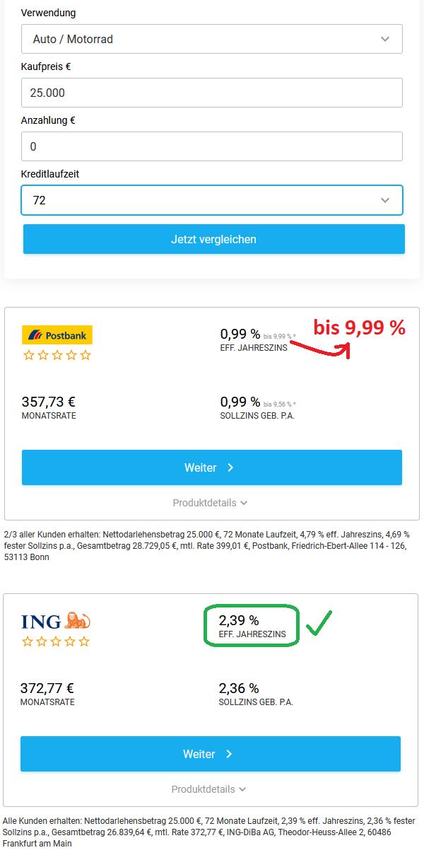 Gebrauchtwagen: Kredit-Vergleich