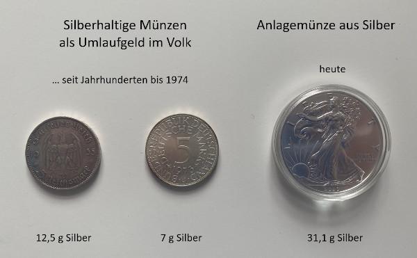 Silbermünzen heute