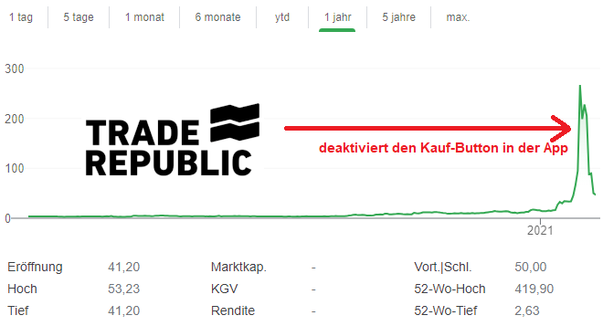 Trade Republic deaktiviert Kauf-Button