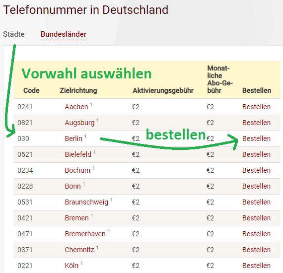 Virtuelle Telefonnummer in Deutschland für Auswanderer