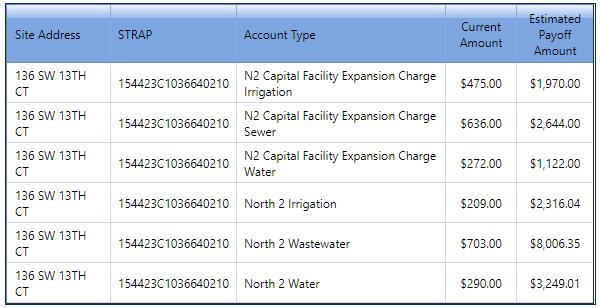 Anschlussgebühren in Cape Coral