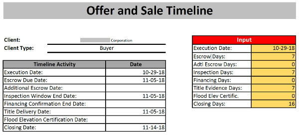Offer and Sale Timeline