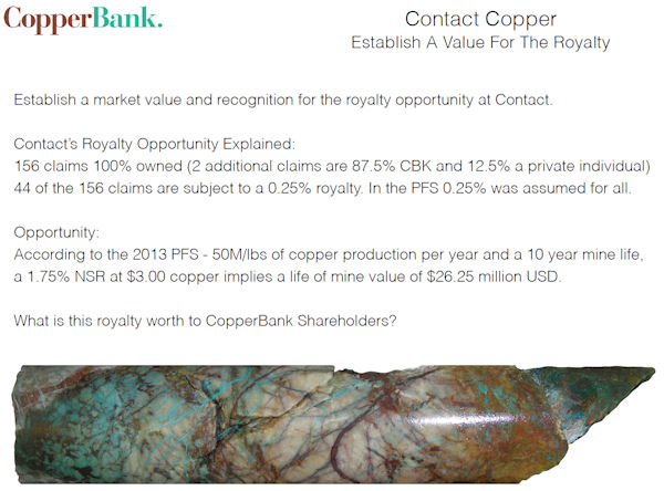 Copperbank Nevada Project