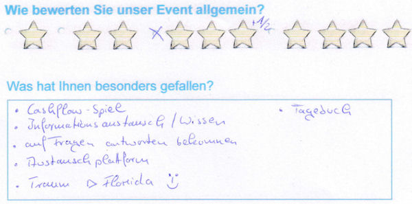 Geheimnis-Party Feedback