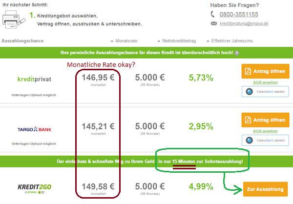 5000 Euro Kreditauszahlung