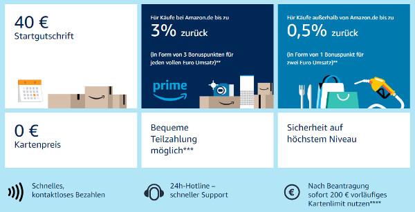Vorteile der Amazon Visa Card