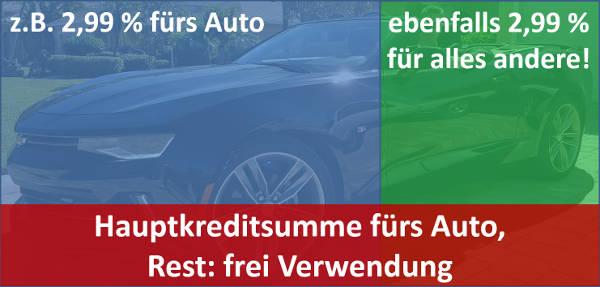 Günstiger Autokredit + freie Verwendung