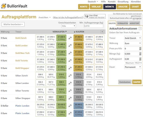 BullionVault Gold online