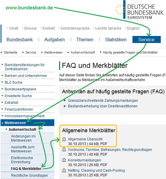 So finden Sie auf der Internetseite der Bundesbank das richtige Dokument zur Meldung / Außenwirtschaft