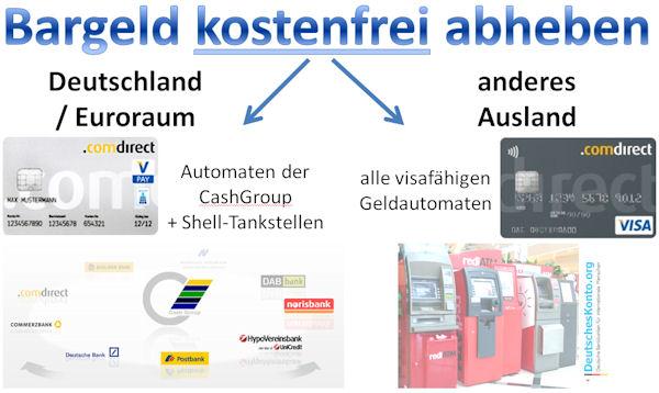 Kostenlose Bargeldversorgung bei der Comdirect Bank.