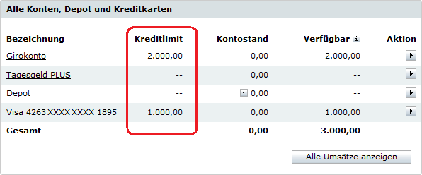Account balance at the bank Comdirect