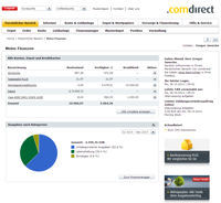 Comdirect online banking