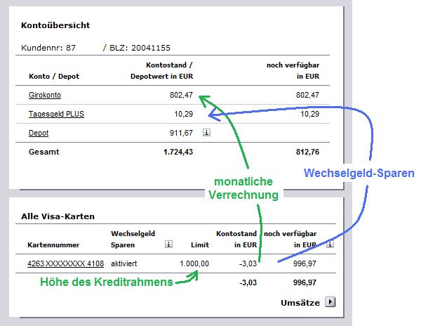 Comdirect Konto KГјndigen