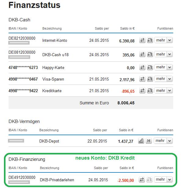 DKB Finanzstatus nach Kreditauszahlung