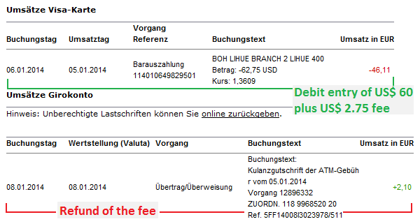 Account statement of the credit card and current account of the Comdirectt