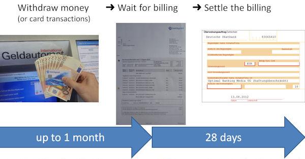 Barclaycard system