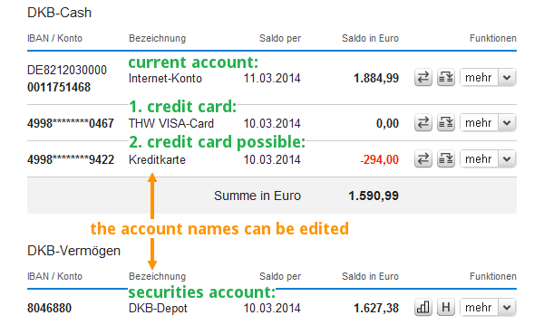 Account Overview Of Dkb In Internet Banking