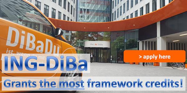 Rahmenkredit ING-DiBa