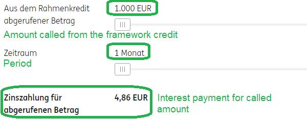 ING-DiBa loan 1,000 Euros