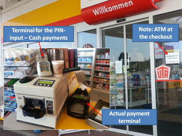 Shell cash in Germany