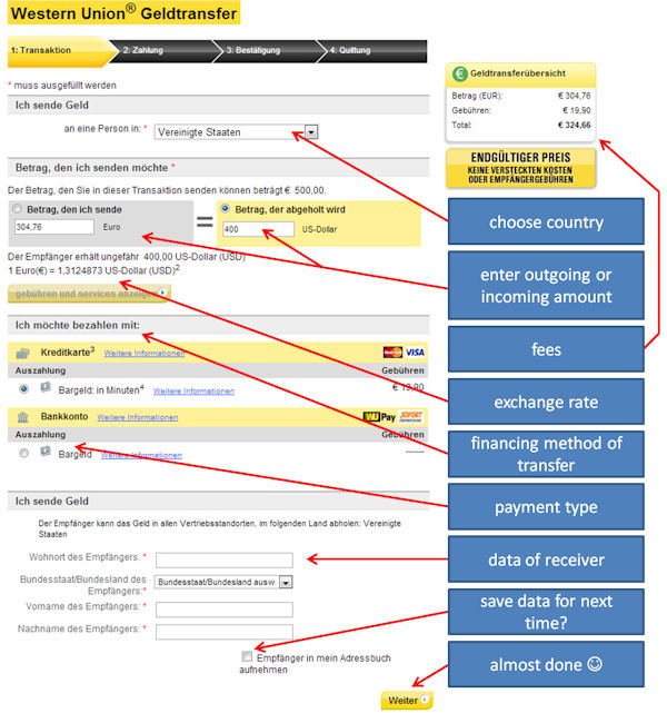 Online form Western Union money transfer