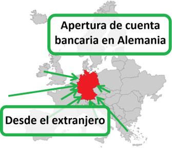 Apertura de cuenta bancaria en Alemania