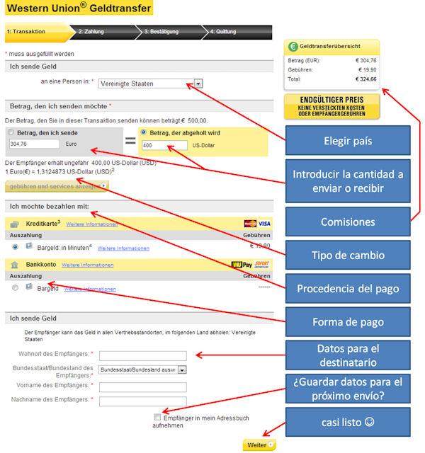 Formulario en línea de Western Union Money Transfer