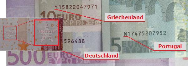 Euro-Geldscheine und ihre Herkunft