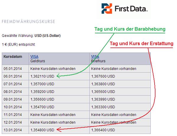 DKB Wechselkurse der Bargeldabhebung und der Erstattung der ATM Gebühr