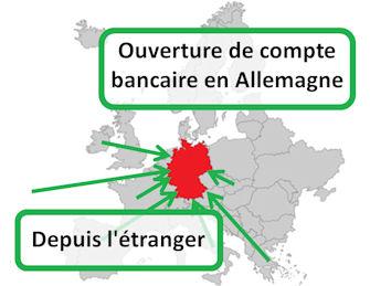 Ouverture de compte bancaire en Allemagne