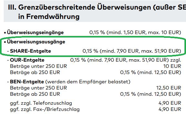 0,15 Prozent vom Überweisungsbetrag (mindestens 7,90 Euro, maximal 51,90 Euro)