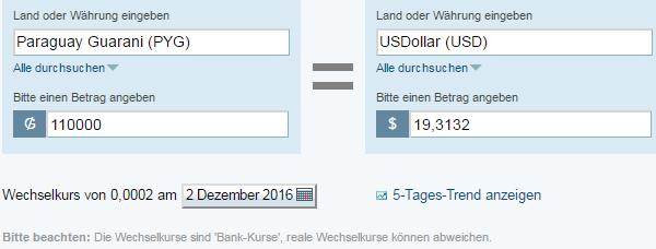 Geldwechsel PYG USD