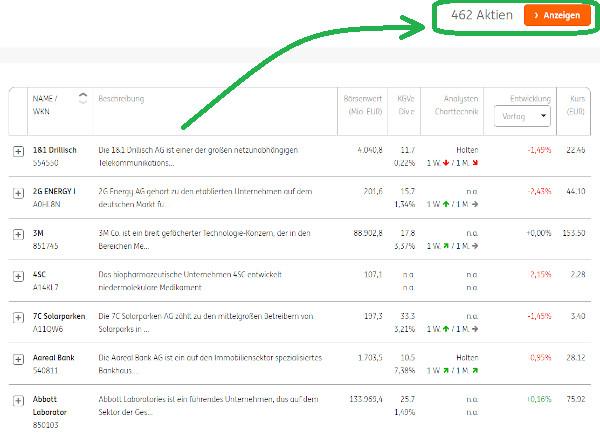 ING Depot Aktien Sparplan