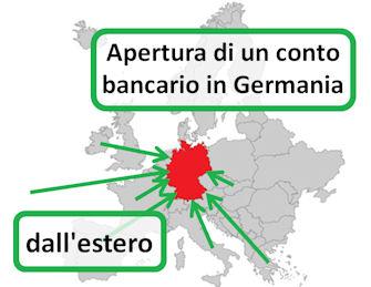 Apertura di un conto bancario in Germania dall'estero.