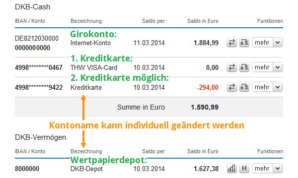 Kontoübersicht der DKB beim Internet-Banking