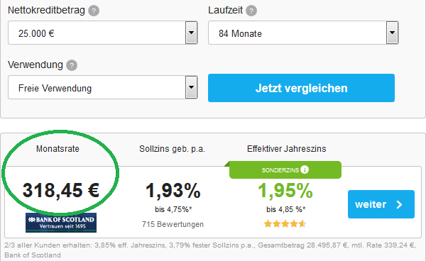 Kredit 25.000 Euro