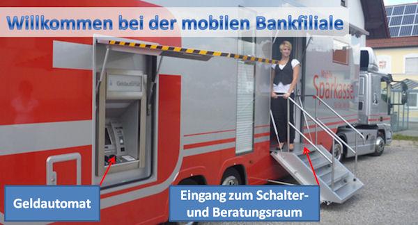 Mobile Bankfiliale