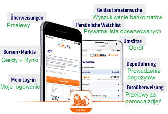 ING-DiBa Banking