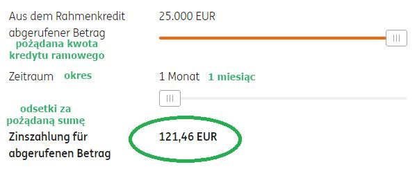 Rahmenkredit in Höhe von 25.000 Euro
