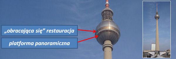Wieża telewizyjna w Berlinie