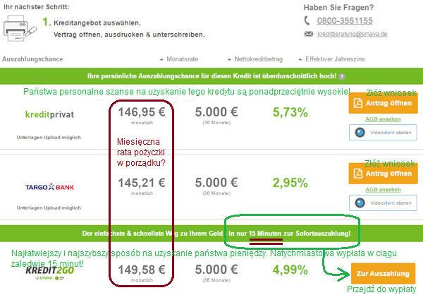 5000 Euro wypłata kredytu