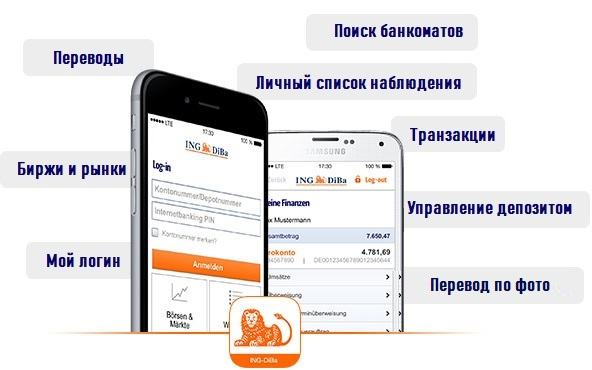 Банкинг ING-DiBa