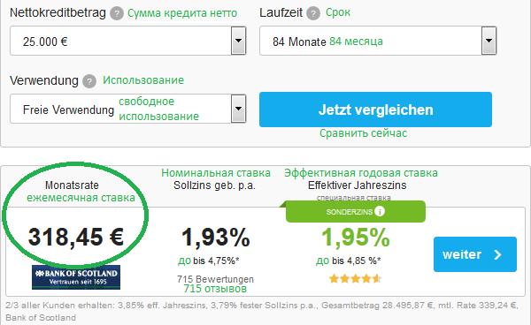 Кредит 25 000 евро