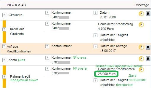 Кредитный лимит внесен в Schufa