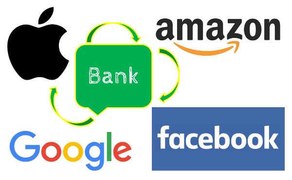 künftige Banken