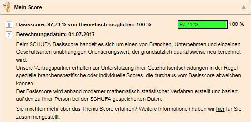 Schufa-Score nach der Kreditaufnahme