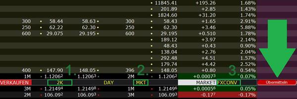 Captrader Euro gegen USD tauschen 5