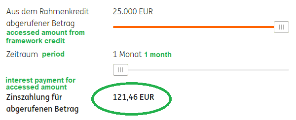 framework credit in the amount of 25.000 Euro