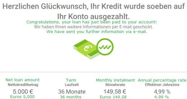 Smava loan disburse 5000 Euro